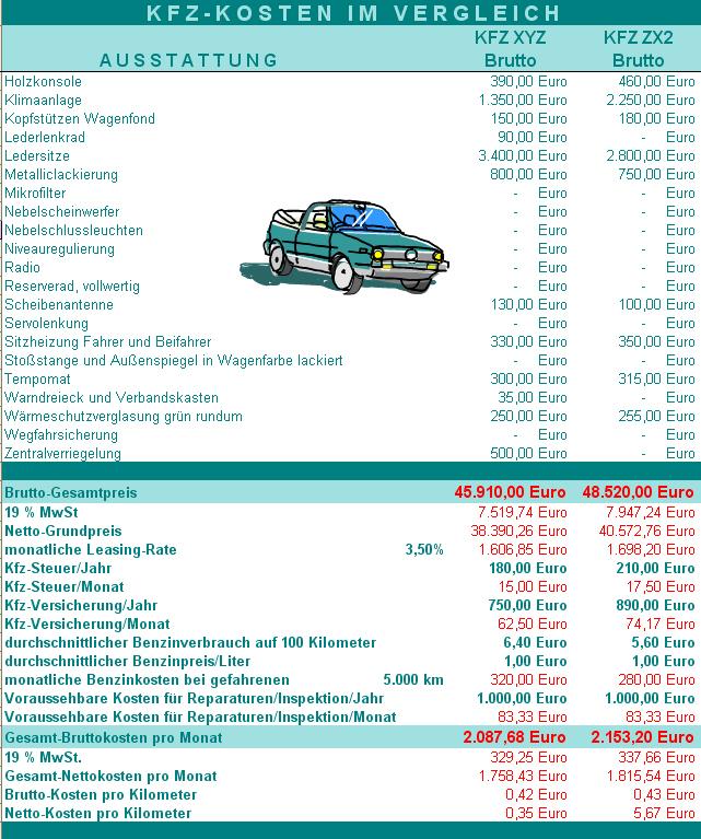 Excelvorlagen Auto