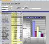 Umsatz-Kosten-Berechnung